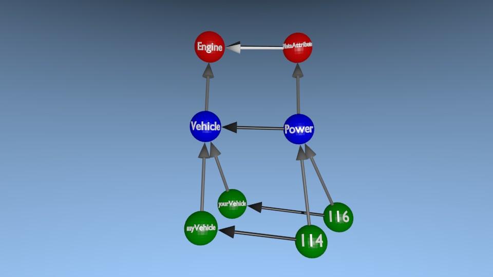 [3D] Représentation d'une propriété et d'un holder par instance